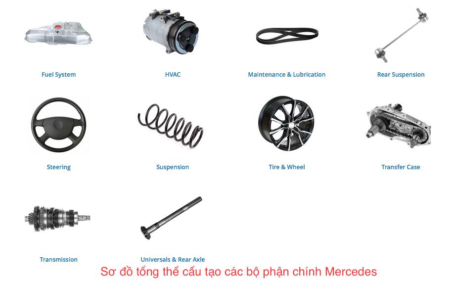 Nẹp crom ốp hướng gió BDX Mercedes W213 (SD) 4